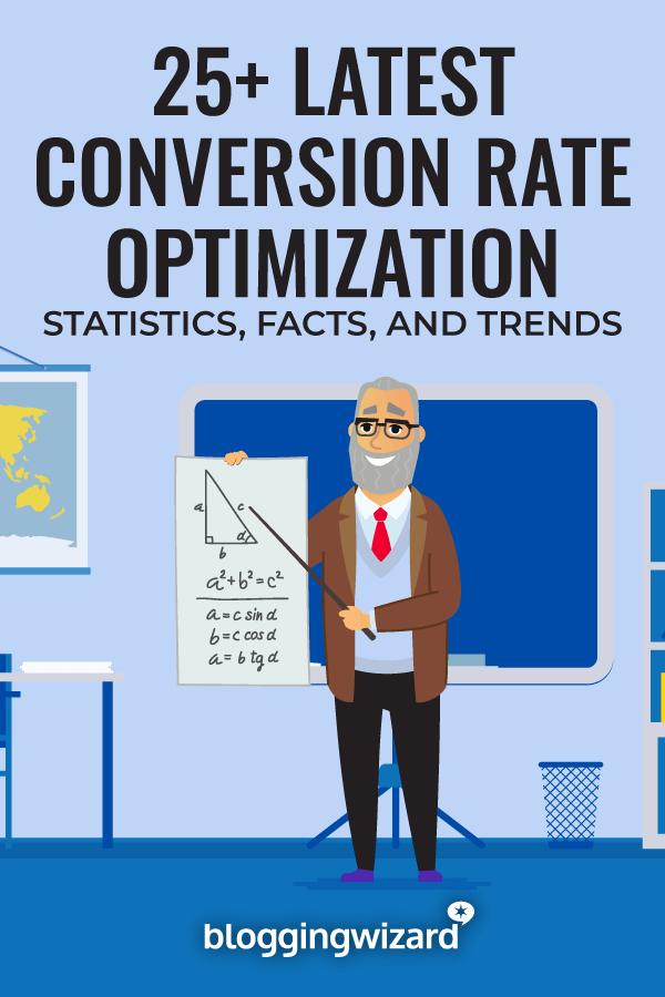 Conversion Rate Optimization Statistics