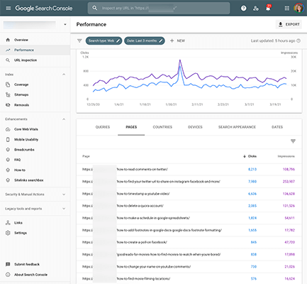 Google Search Console - Performance