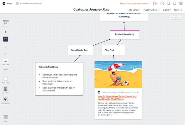 customer journey map research questions