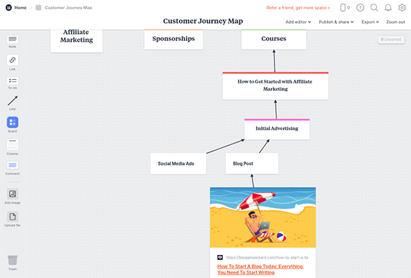 customer journey map touchpoints
