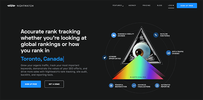 Nightwatch Homepage