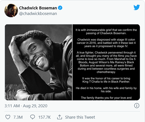 The final Tweet from Chadwick Boseman's account was the most liked and retweeted ever