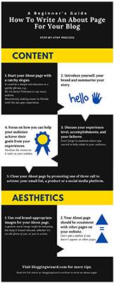 Infographics - Blogging Wizard example